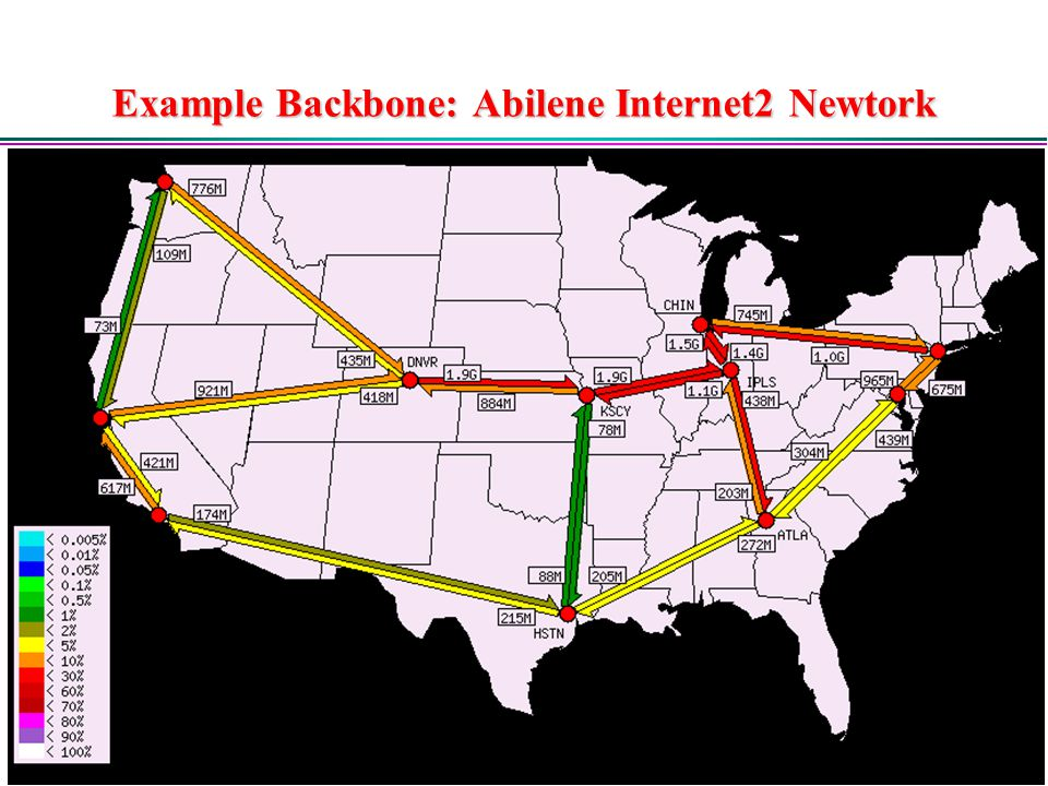 Example Backbone: Abilene Internet2 Newtork