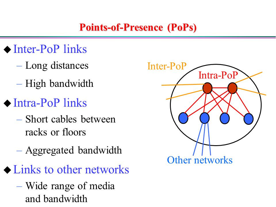 Points-of-Presence (PoPs)