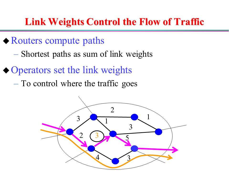 Link Weights Control the Flow of Traffic