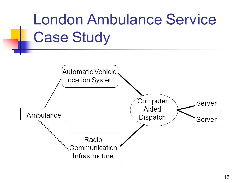"""case london ambulance service A case we have attended • if the patient's condition changes, call back and update us • be aware of use of """"blue lights""""  london ambulance service nhs trust – london ambulance service nhs trust  london ambulance service nhs trust  london ambulance service nhs trust."""
