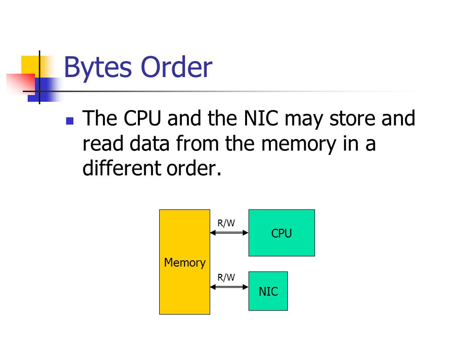 Bytes Order The CPU and the NIC may store and read data from the memory in a different order. Memory.