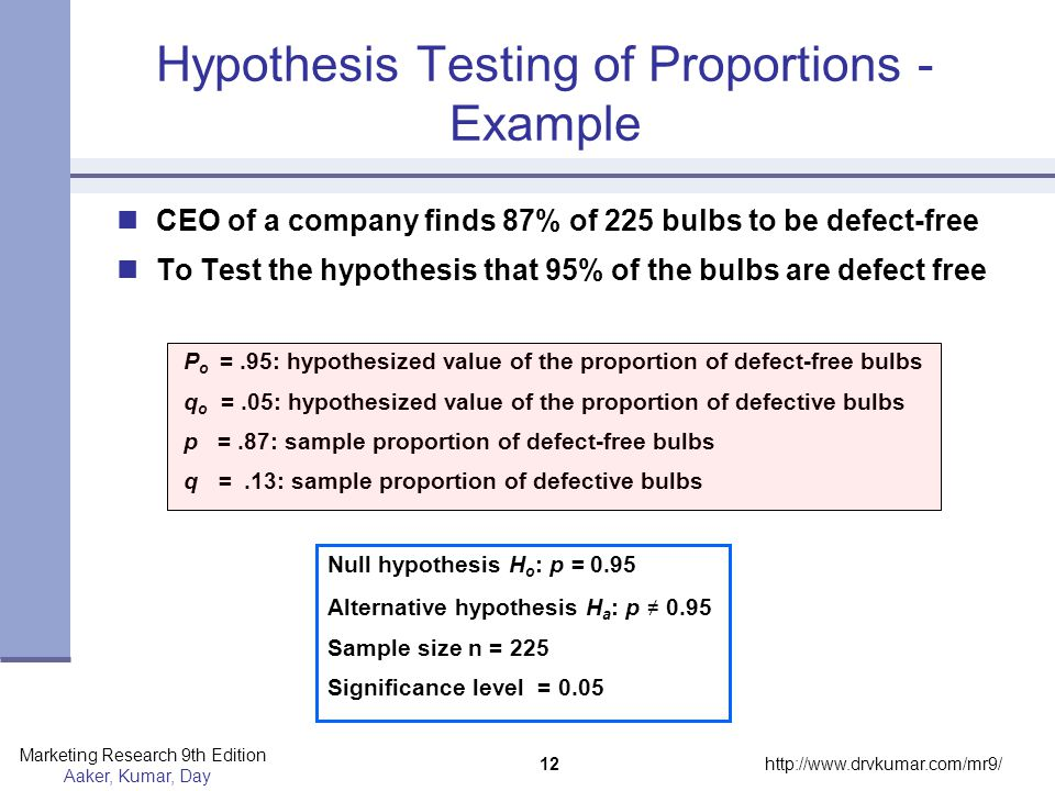 Hypothesis Testing of Proportions - Example