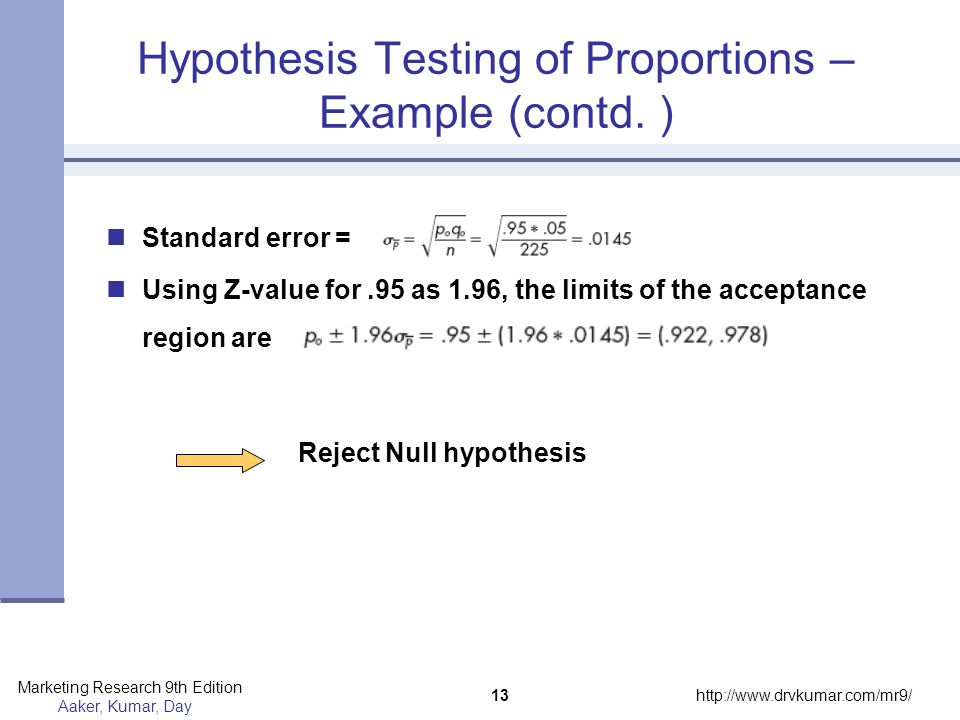 Hypothesis Testing of Proportions – Example (contd. )