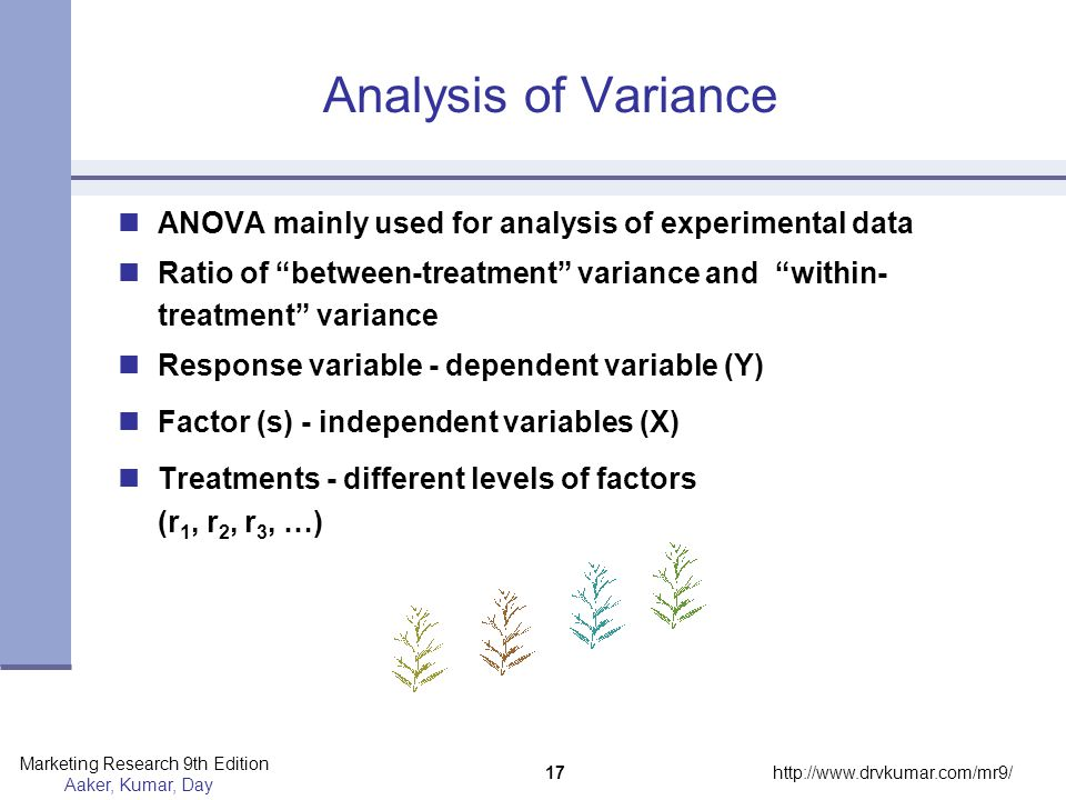Analysis of Variance ANOVA mainly used for analysis of experimental data. Ratio of between-treatment variance and within- treatment variance.