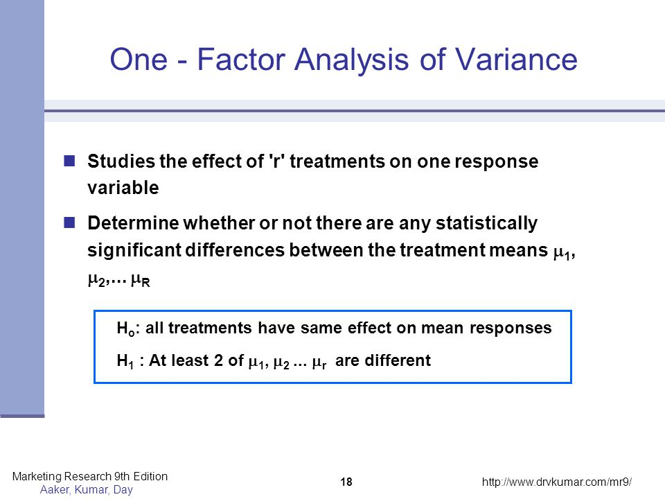 One - Factor Analysis of Variance