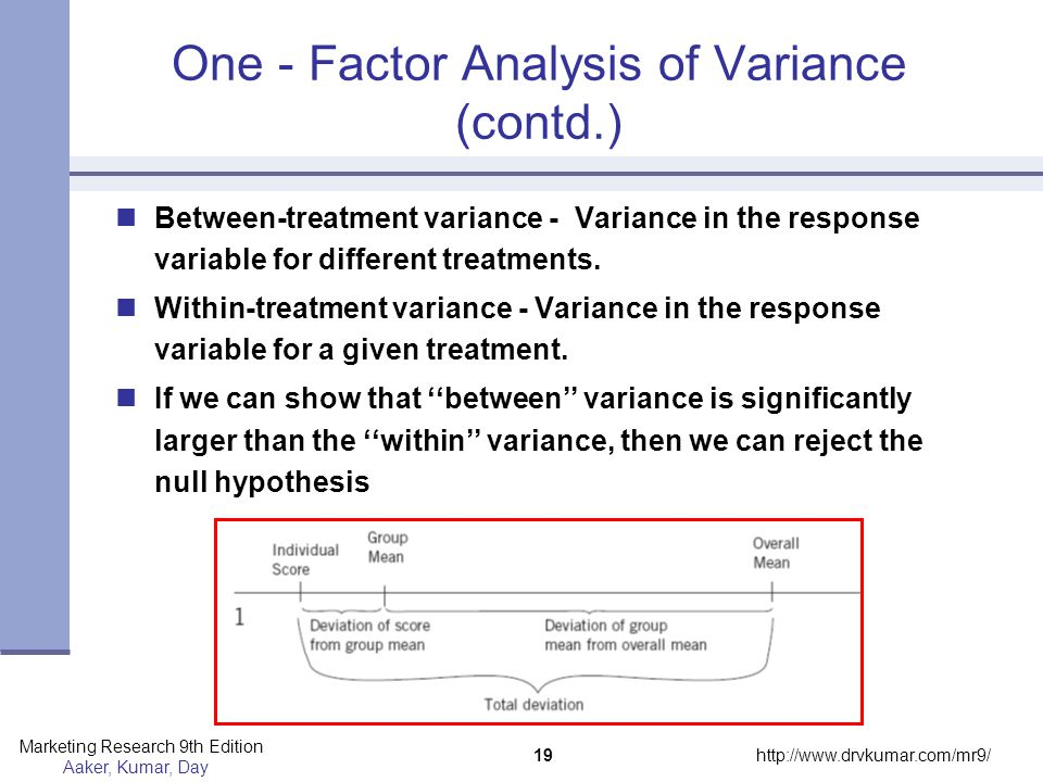One - Factor Analysis of Variance (contd.)