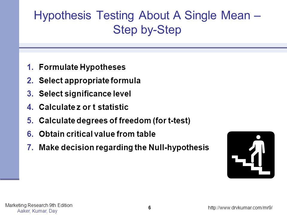 Hypothesis Testing About A Single Mean – Step by-Step
