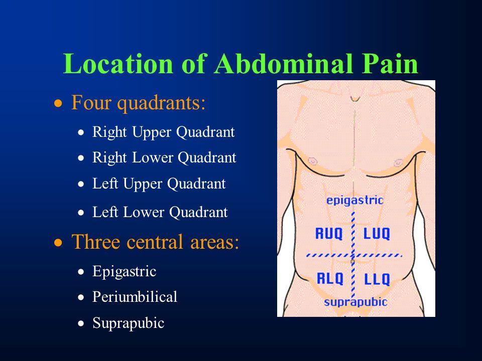 lower quadrant pain