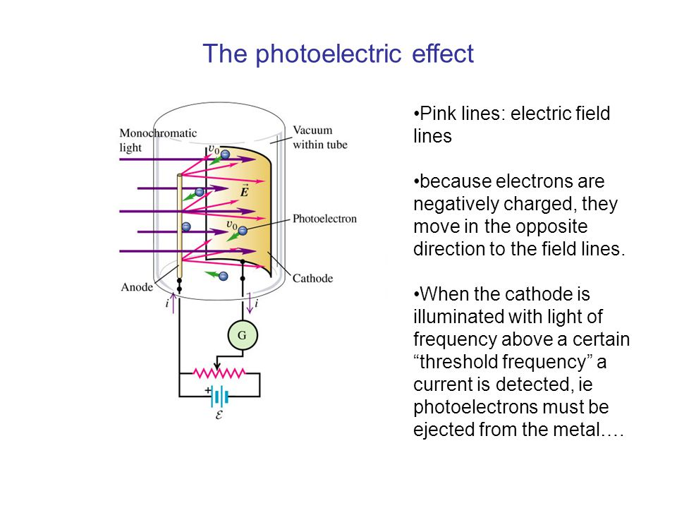 the photoelectric effect Photoelectric effect, emission of electrons by substances, especially metals, when light falls on their surfaces the effect was discovered by h r hertz in 1887 the failure of.