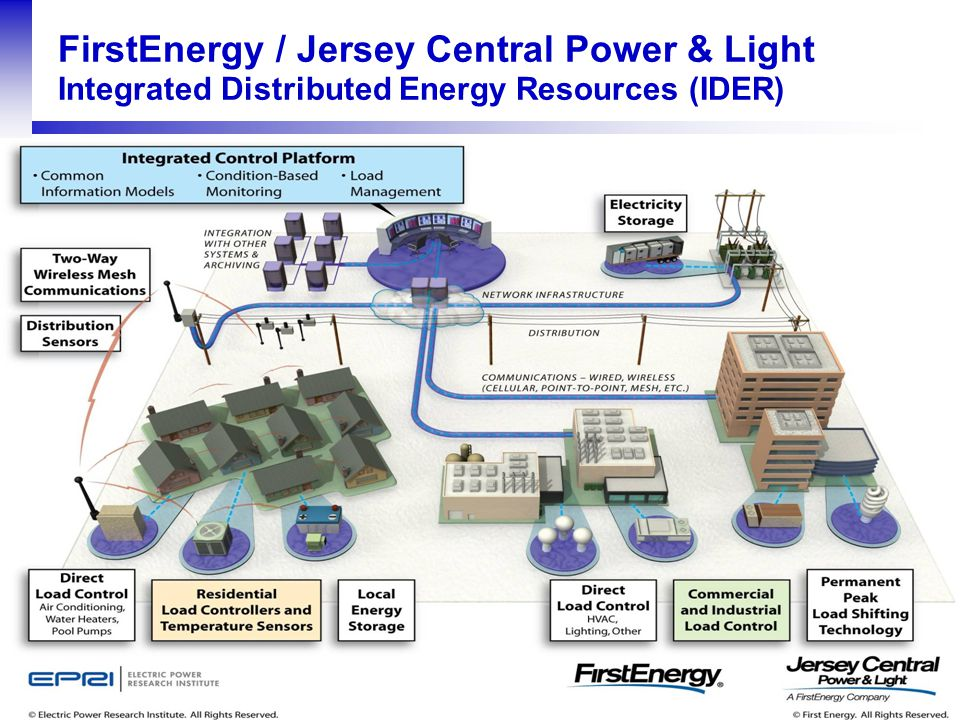 jerseycentralpower light