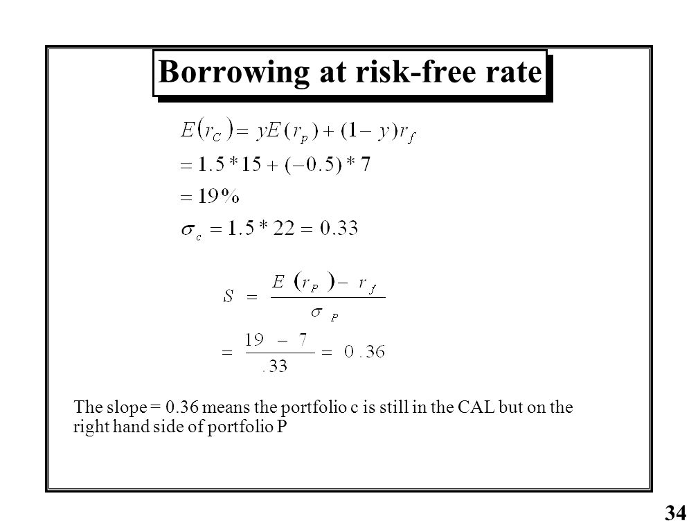 Borrowing at risk-free rate