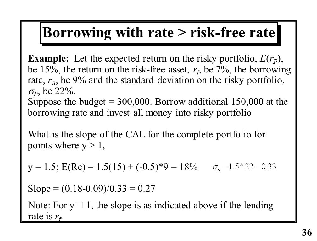 Borrowing with rate > risk-free rate