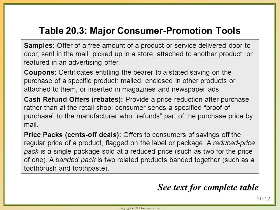 Table 20.3: Major Consumer-Promotion Tools