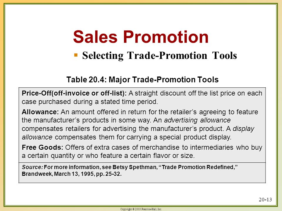 Table 20.4: Major Trade-Promotion Tools