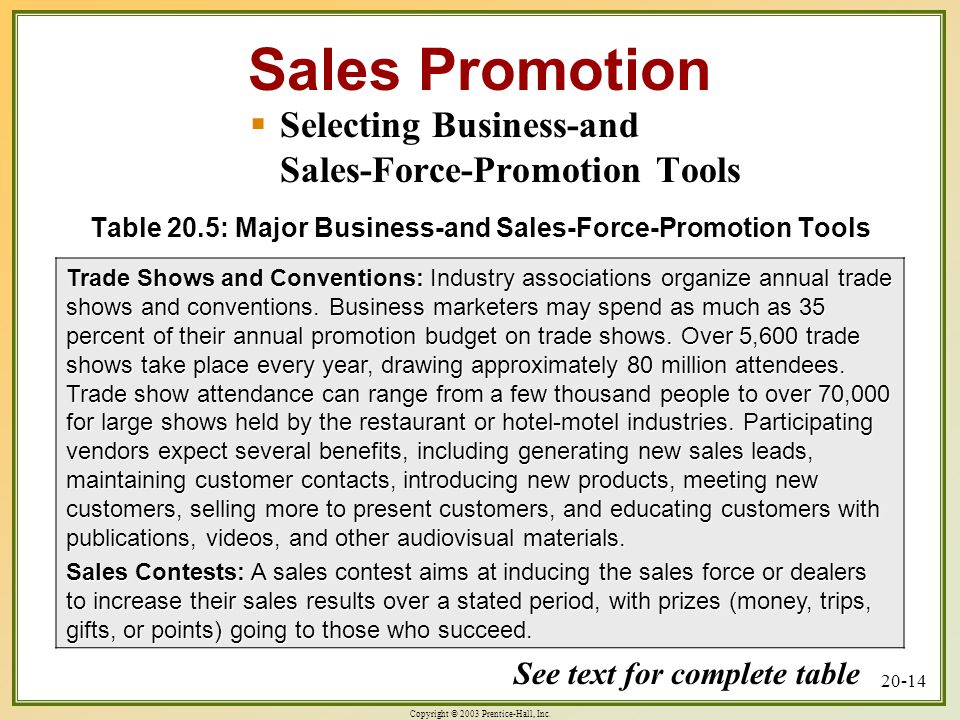 Table 20.5: Major Business-and Sales-Force-Promotion Tools