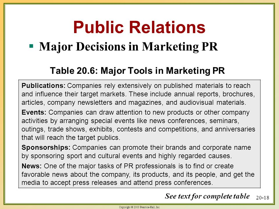 Table 20.6: Major Tools in Marketing PR