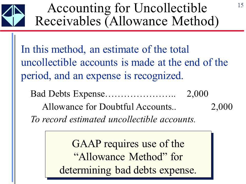 sears accounting for uncollectible accounts Paired with the accounts receivable in a typical company's books is a special account called the allowance for doubtful accounts or allowance for uncollectible accounts.