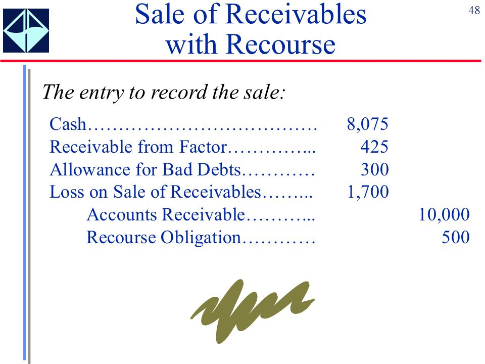 What Does Sales With Recourse & Without Recourse Mean?