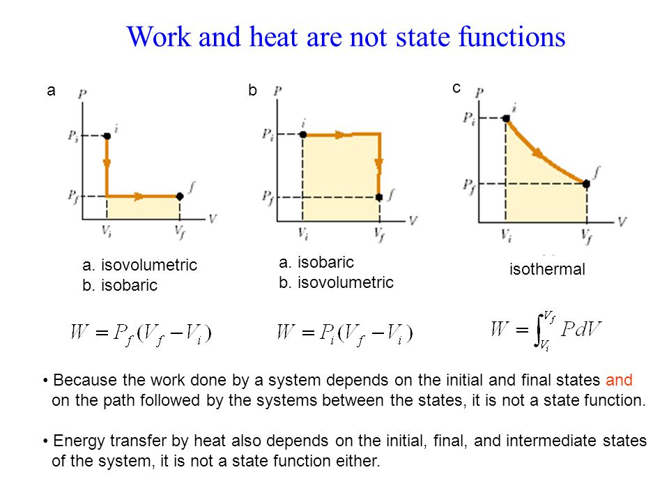 Work and heat are not state functions