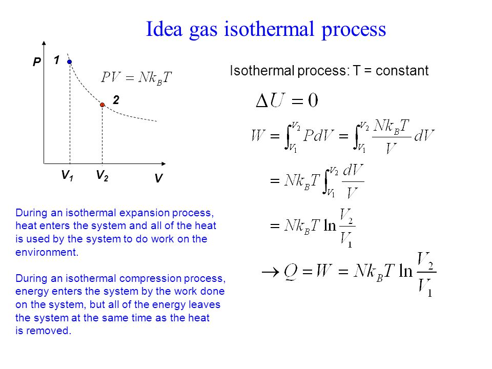 Idea gas isothermal process