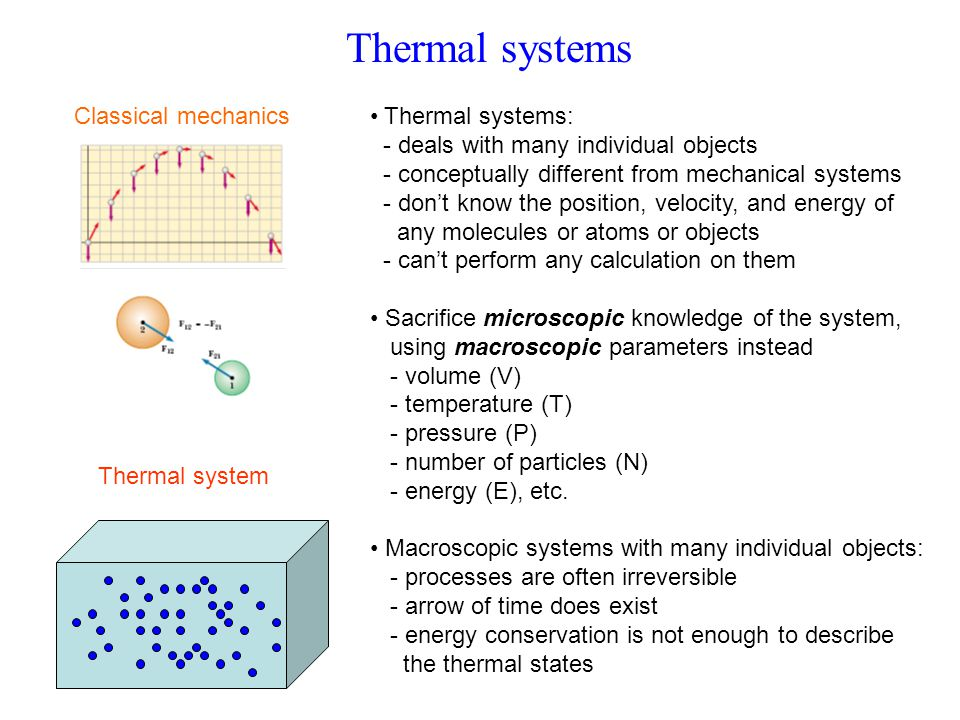 Thermal systems Classical mechanics Thermal systems: