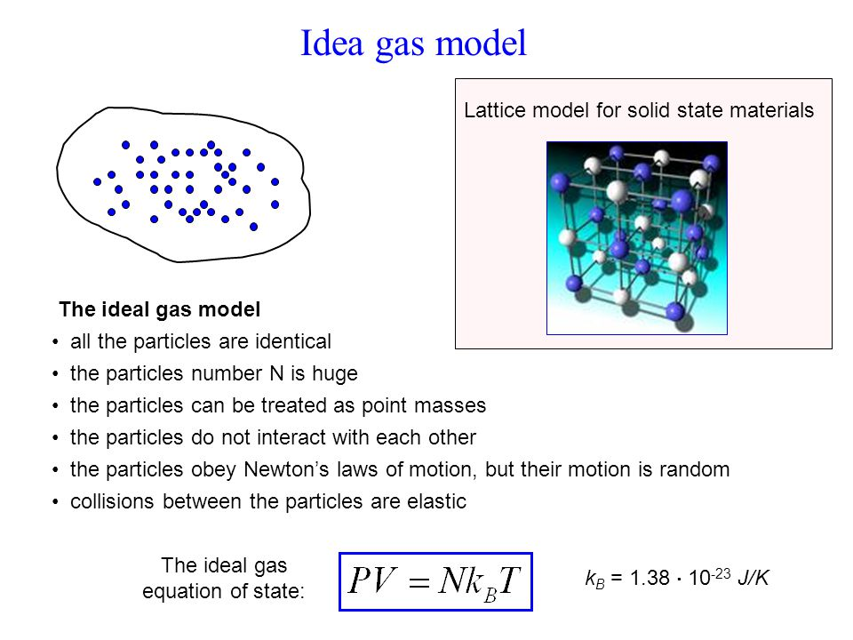 The ideal gas equation of state: