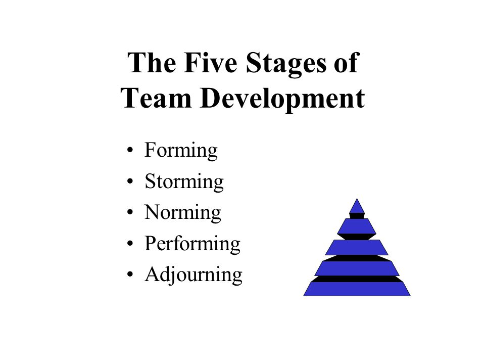 The Five Stages of Team Development