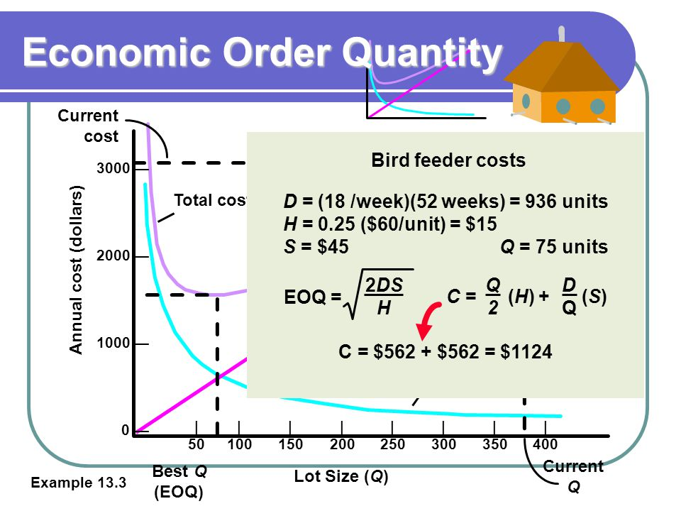 eoq economic order quantity This video explains how to calculate economic order quantity using the time-tested wilson eoq formula the video provides a step-by-step process to defining the economic order quantity for any.