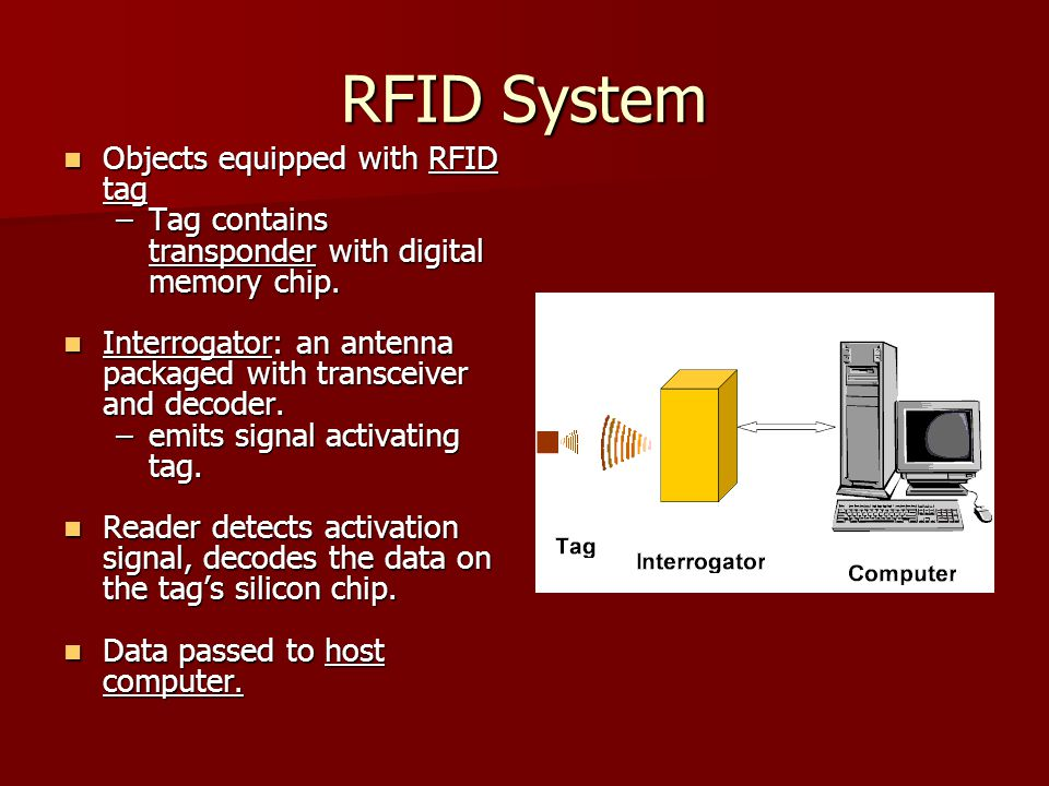 RFID System Objects equipped with RFID tag