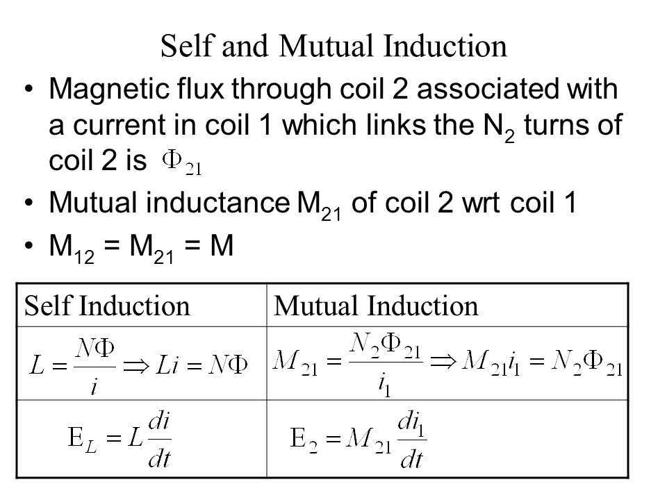 self induction Cozn1 formiclceformutualandself-inductance 3 8mutuaivandseivf-inductanceoflinearconductors continuedpage 96,97,self-inductanceofcircuitofparalleltapes,notinsameplane.