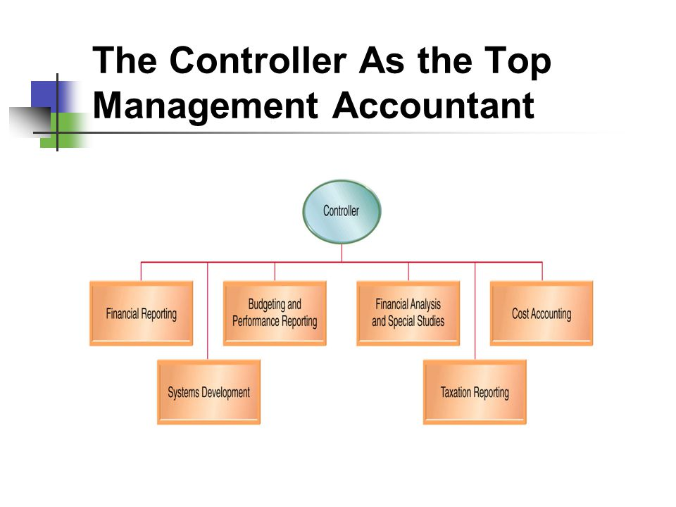 The Controller As the Top Management Accountant