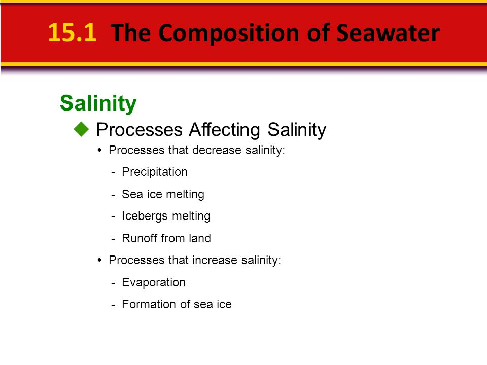 15.1 The Composition of Seawater