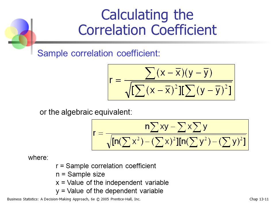 Calculating the Correlation Coefficient