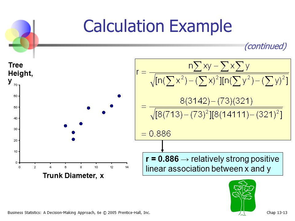 Calculation Example (continued) r = → relatively strong positive