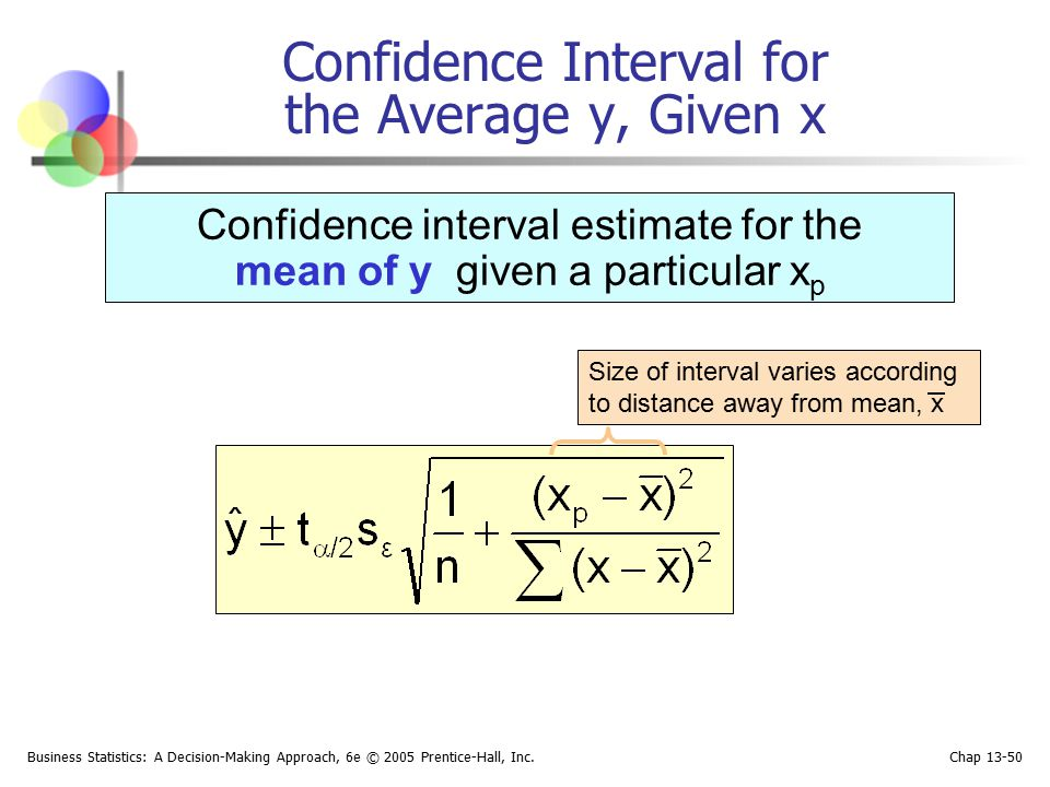 Confidence Interval for the Average y, Given x