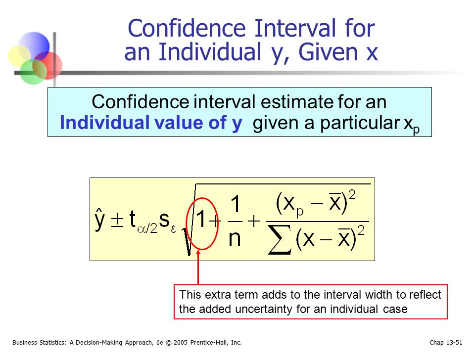 Confidence Interval for an Individual y, Given x