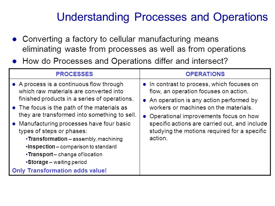 Understanding Processes and Operations
