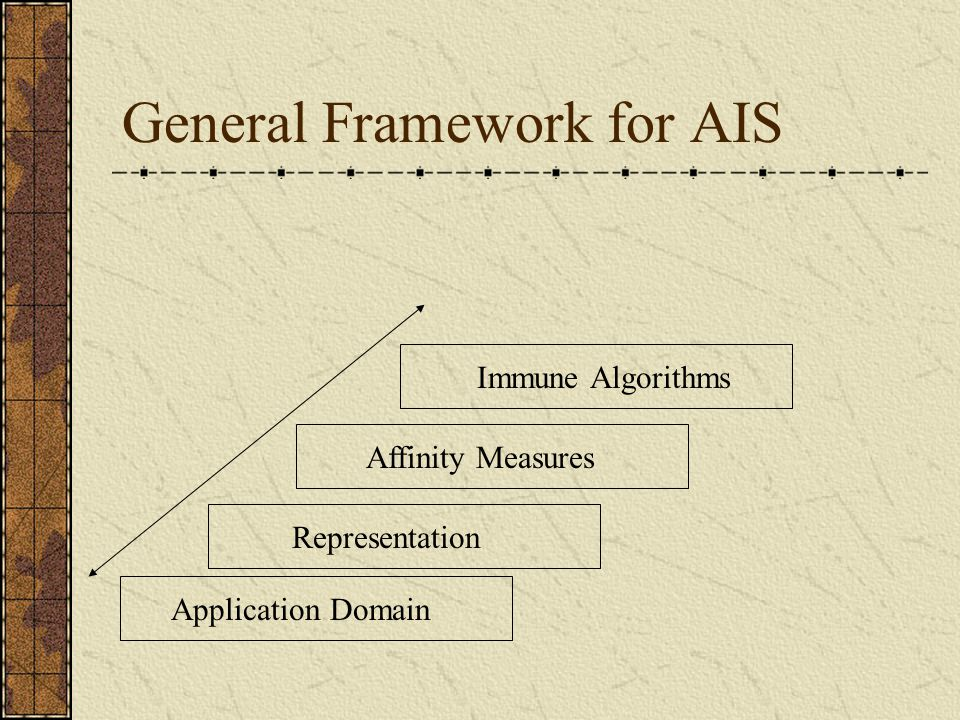 General Framework for AIS