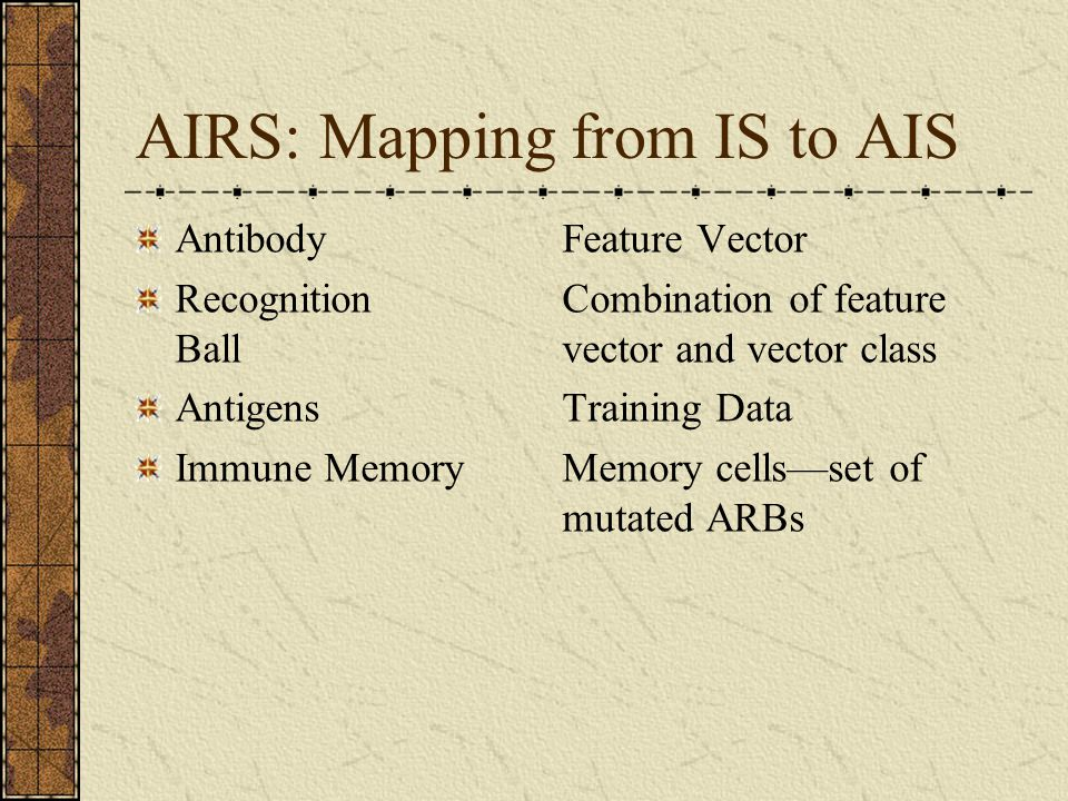 AIRS: Mapping from IS to AIS