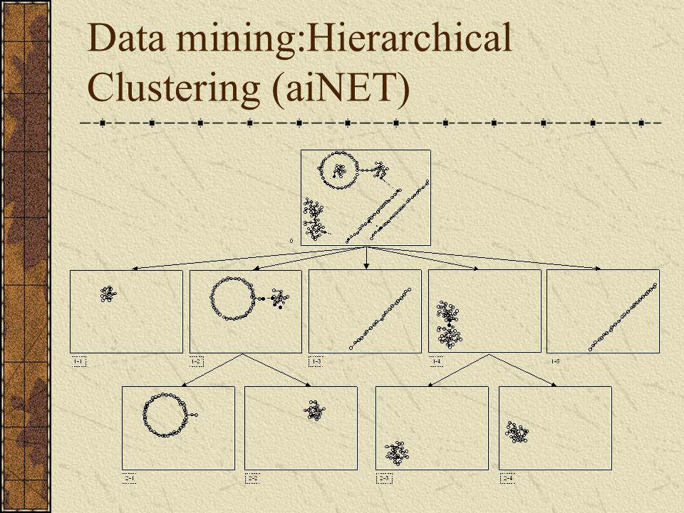 Data mining:Hierarchical Clustering (aiNET)