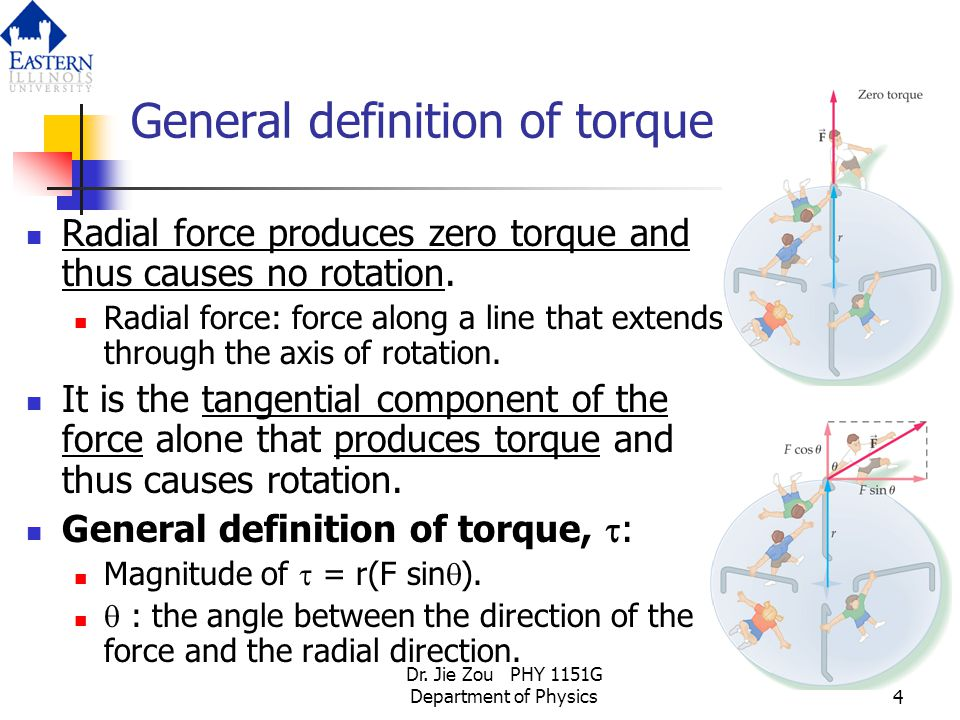 General definition of torque
