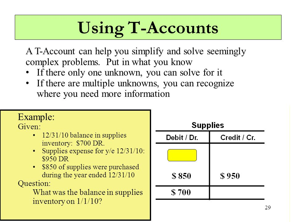 how to put credits on your backpage account