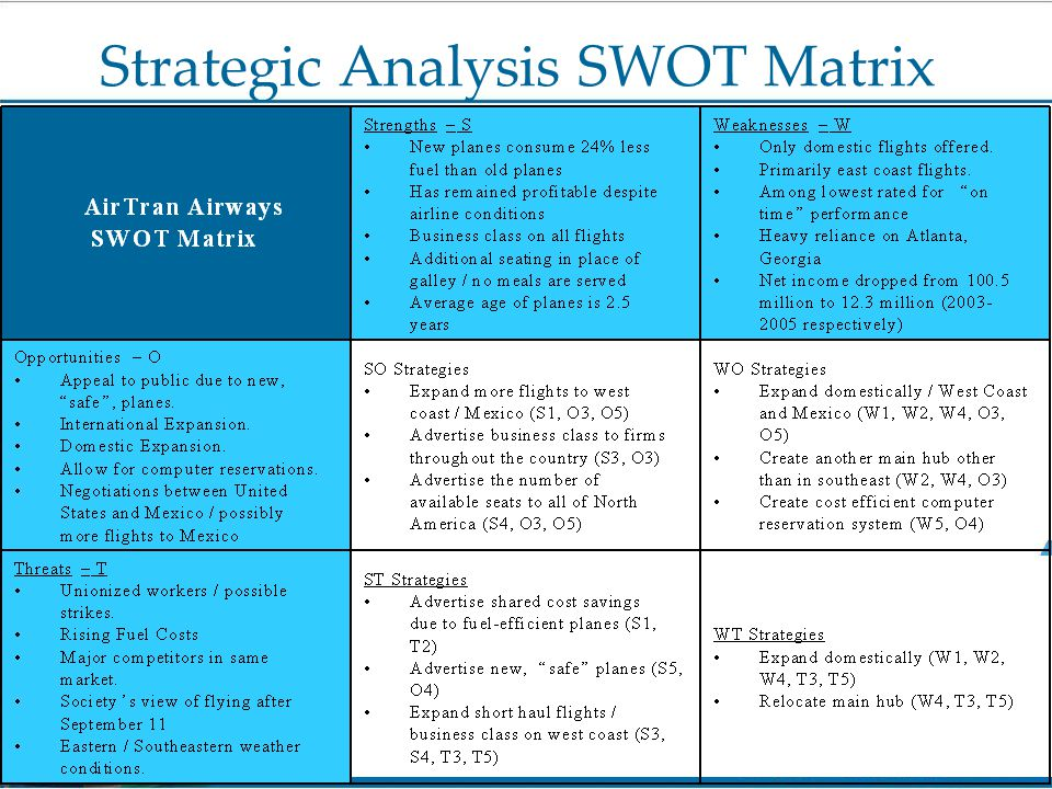 swot matrix and space matrix for hp Transcript of hp swot analysis political strengths economic strengths social strengths hewlett-packard company - financial and strategic analysis review (2014.