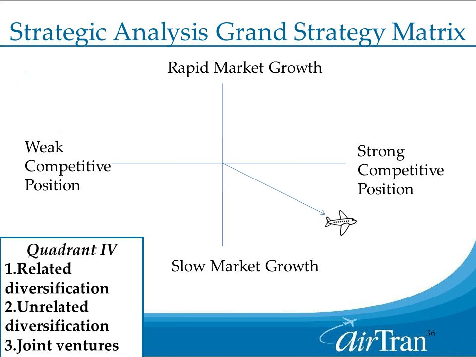strategic analysis of grand metropolitan In april 1992, this multinational consumer foods and beverages company is the focus of takeover rumors, which have prompted an assessment of the firm's returns the.