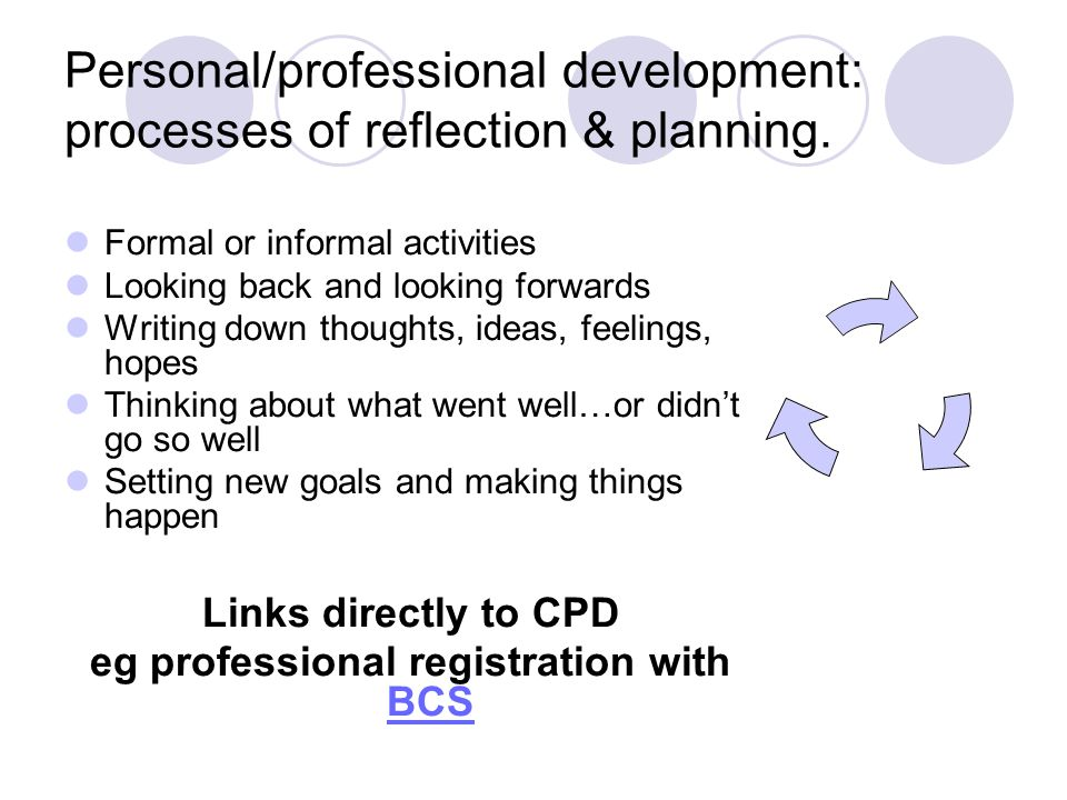 Continuing Professional Development: Best Practices
