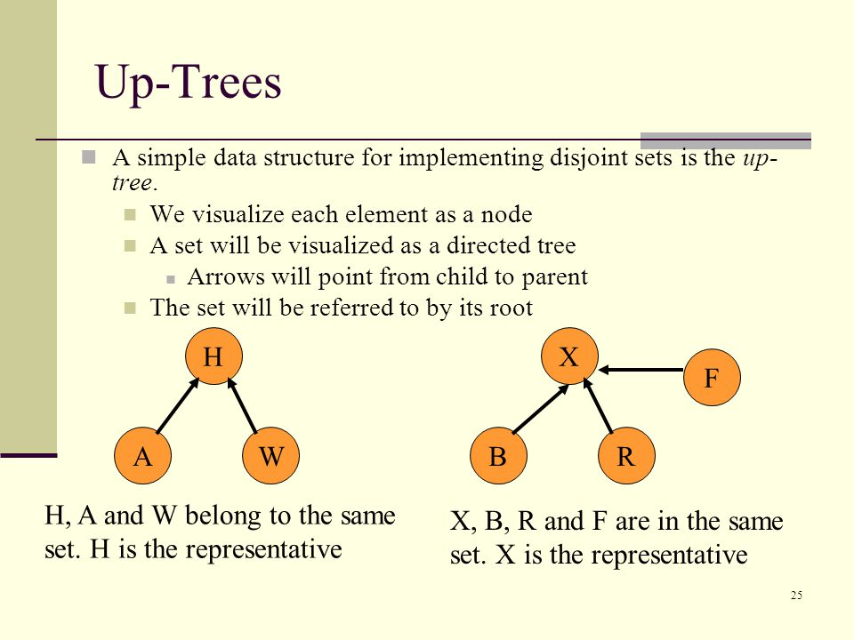 spanning tree in data structure pdf