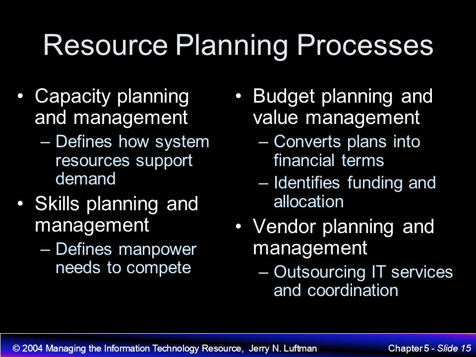 Resource Planning Processes