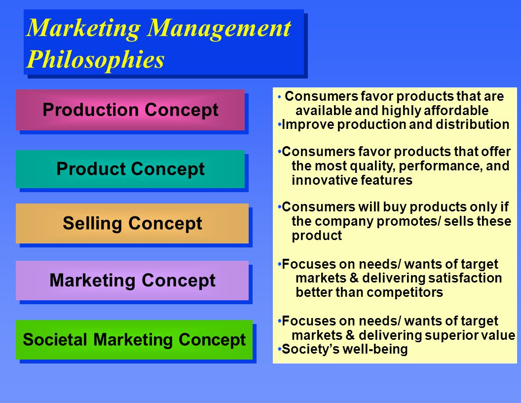 five marketing philosophy Hello i am student of mba i want to know, which is the best marketing management philosophy from the 1 production, 2 selling, 3 marketing.