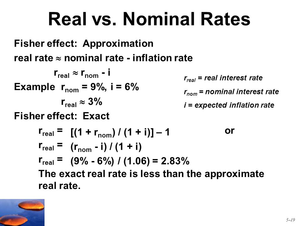 Real interest rate formula | calculator (examples with excel template).