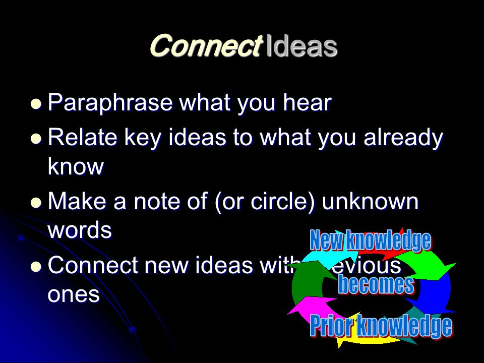 Connect Ideas Paraphrase what you hear